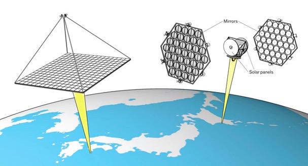 Energía solar espacial – Los planes de la JAXA class=